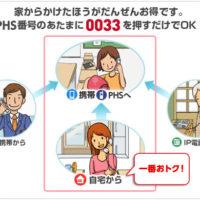 0033モバイルを使うと、固定→携帯電話の通話料を3分で最大74円節約