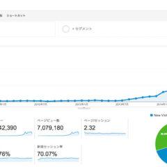 ブログが1000記事に到達!3年5ヶ月の数字と考え方の推移を振り返り