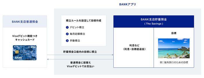 支店 あおぞら 銀行 評判 bank